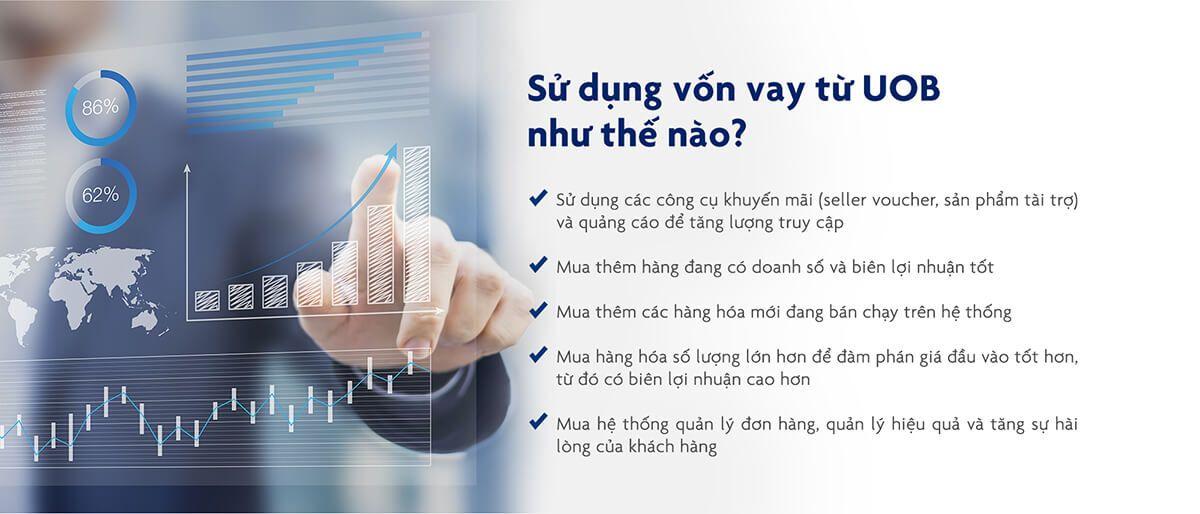 Lợi ích ưu điểm khi vay tiền kinh doanh ngân hàng UOB