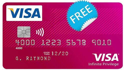 Điều kiện đăng ký thẻ atm online