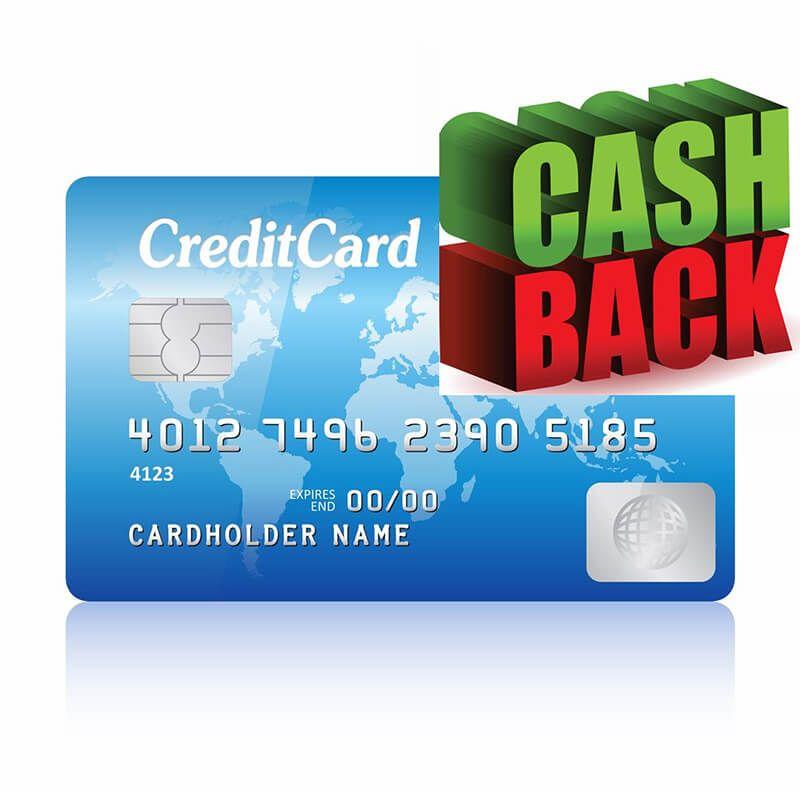 Hoàn tiền thẻ tín dụng là gì